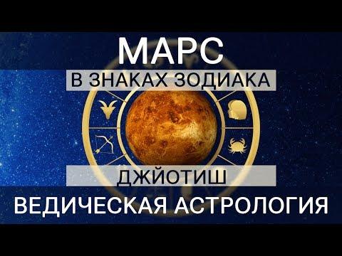 Признаки ослабленных планет в гороскопе и на руке