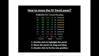 FX Trend Free Best Free Indicator For Beginner And Professional Trader