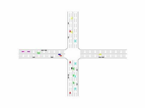 Futuristic Tool for Automated Vehicles at Intersections : Using Connected Vehicles technology