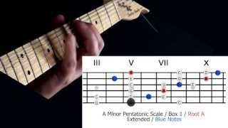 A Minor Pentatonic Scale Drill Exercise Box 1 Extended + Blue Notes + Curl Notes
