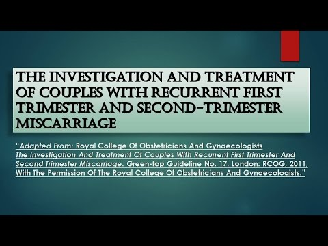 RCOG Guideline Investigation and Treatment of Couples with Recurrent Miscarriages No.17