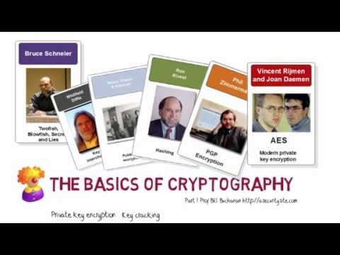 Introduction to Cryptography: Part 1 - Private Key