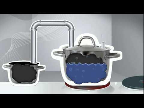 Wie funktioniert eigentlich ein Dampfkessel? - YouTube