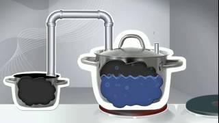 Wie funktioniert eigentlich ein Dampfkessel?