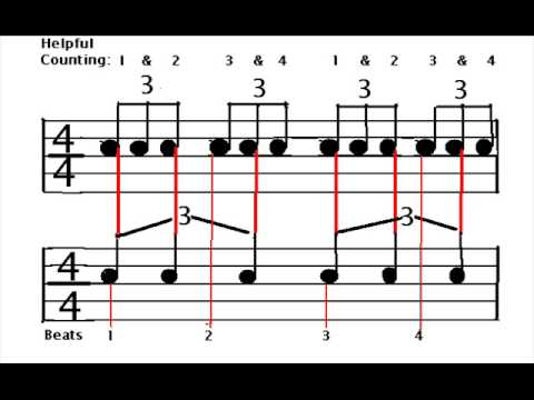 Timing And Duration Of Quarter Note Triplets 3