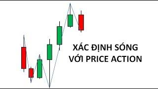 Xác định và phân tích sóng với price action