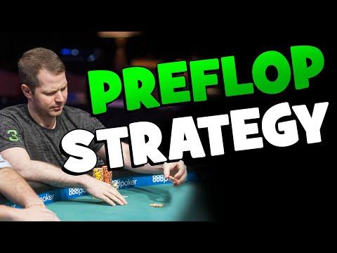 Mastering the Fundamentals: Preflop Strategy