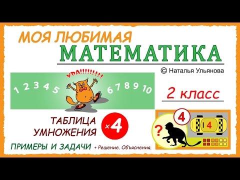 ГДЗ по Математике 6 класс Контрольные и самостоятельные