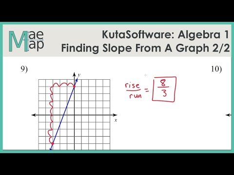 KutaSoftware: Algebra 1- Finding Slope From A Graph Part 2 - YouTube
