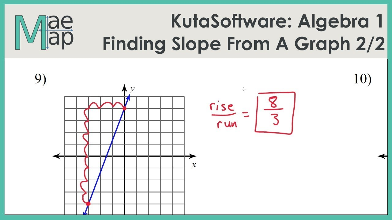 💋 Kuta software infinite pre algebra finding slope from two