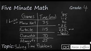 4th Grade Math Solving Time Problems