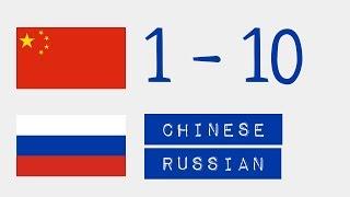 Числа от 1 до 10  - Китайский язык - Русский язык