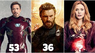 Download Avengers Infinity War From Oldest to Youngest Mp3 and Videos
