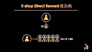 e shop plan presentation p4m خطة عمل المتجر الالكتروني