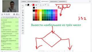 Программирование с нуля от ШП - Школы программирования Урок 4 Часть 6 Курсы 1с торговля и склад