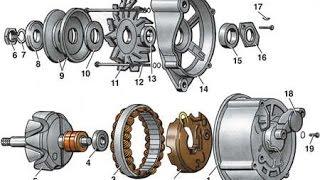 видео Диагностика двигателя ВАЗ 2101 подручными средствами