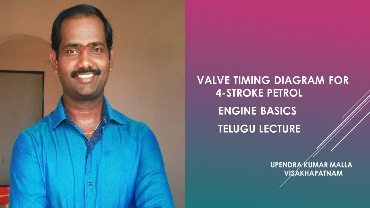 Valve Timing Diagram For 4 Stroke Petrol Engine Telugu Lecture Youtube