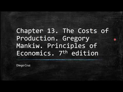 Chapter 13. The Costs of Production. Principles of Economics.