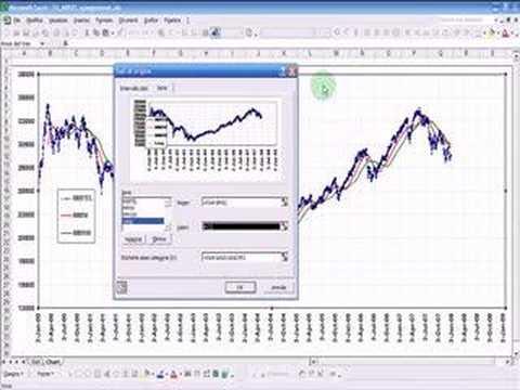 Medie mobili trading system