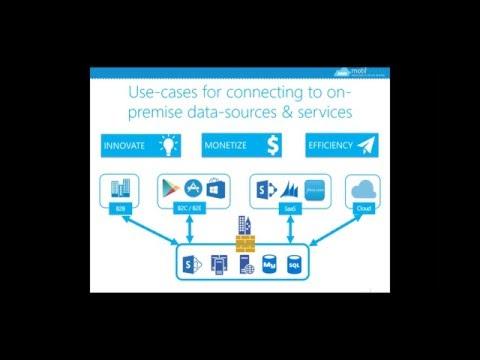 Expose Enterprise on-premise data sources using Hybrid Connections (Part 1)