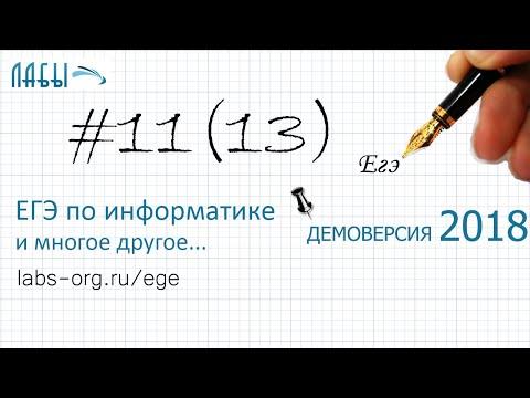 Алфавитный каталог -