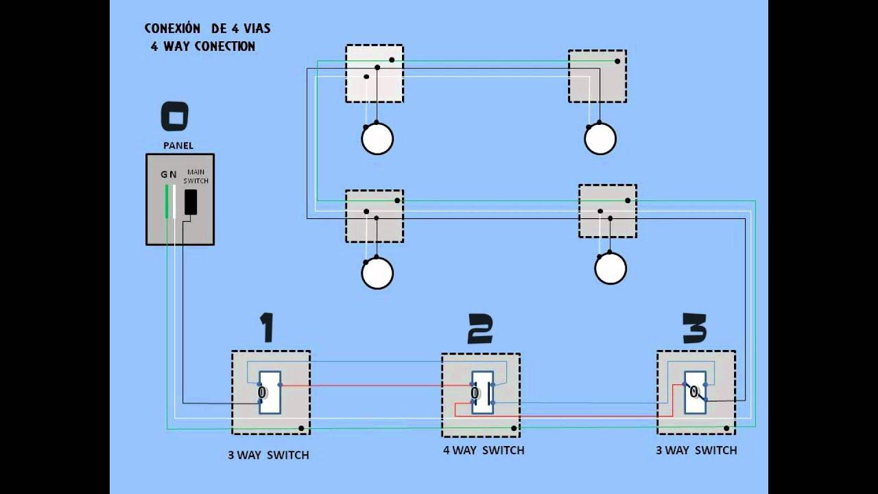 Conexion de cuatro vias funnycat tv - Como conectar un sensor de movimiento de tres cables ...