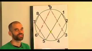 Вихревая математика (презентация Randy Powell)