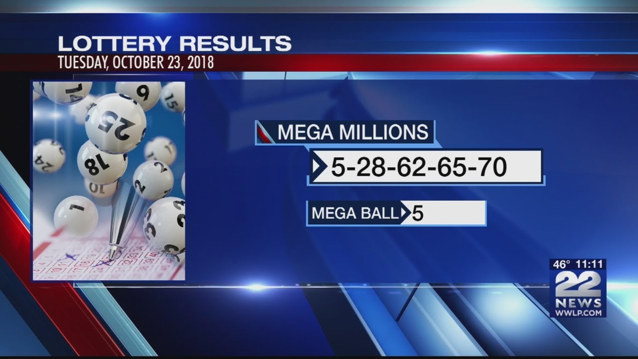 Are you the lucky winner? Record Mega Millions jackpot winning numbers drawn