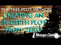 How To Get GOOD Story and Novel Plot Ideas From Scratch | (TMoPD #1)