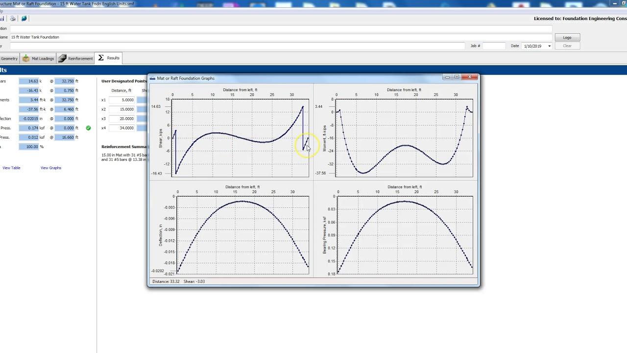 Mat or Raft Foundation Analysis & Design Software