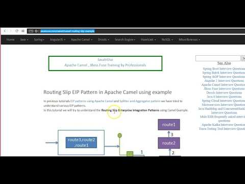 Apache Camel Tutorial - Routing Slip EIP Pattern