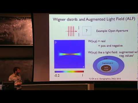 Optics 2: Validity of Wigner Distribution Function for Ray-based Imaging