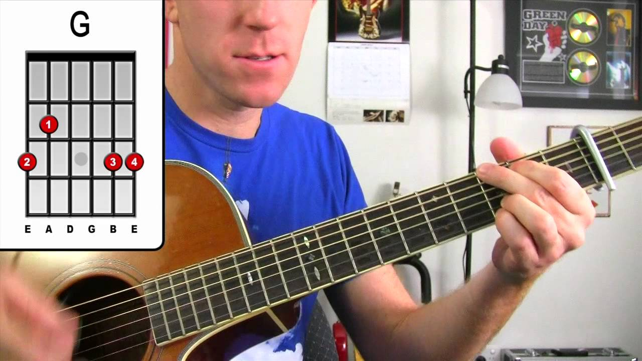 Fix You - Coldplay - Guitar Lesson u2605 Easy Chords How To Play Beginners Tutorial - YouTube