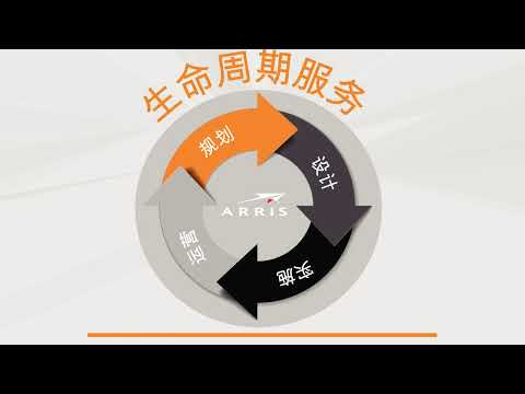 ARRIS Global Services Experience Highlights-Chinese