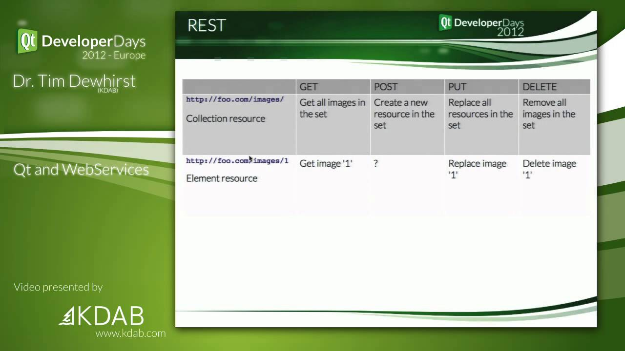 QtDD12 - Qt and WebServices - Dr  Tim Dewhirst