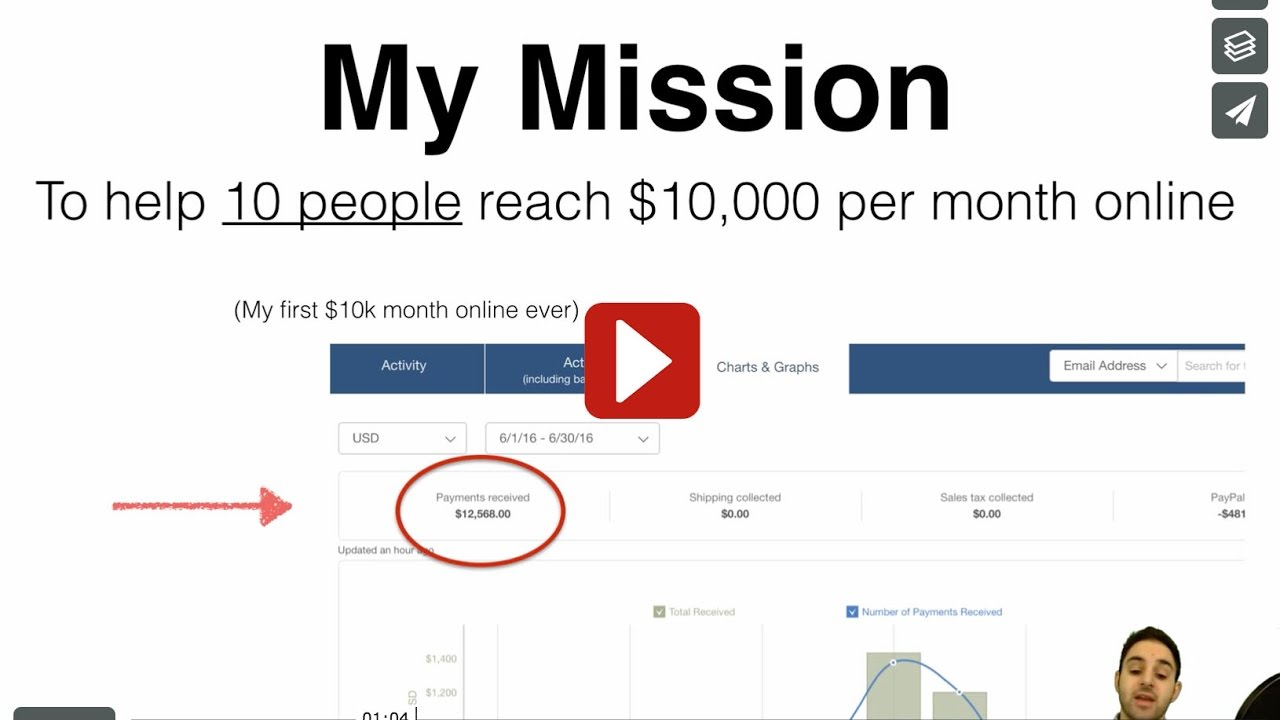 how to get rich online in 2017 the real way to make 10k 15k per month