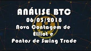 Análise Bitcoin - BTC - Nova Contagem e Pontos de Swing Trade
