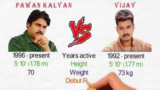 Pawan Kalyan Vs Vijay Comparison (Hit and Flop Movies, Net Worth, Biographyipad)