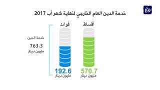 أكثر من 10 مليارات دينار حجم الدين الخارجي الجزء الأكبر سندات حكومية - (17-10-2017)