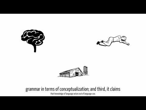 2 MINUTE Language Theories: Cognitive linguistics