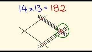 Math Trick - Multiply Using Lines!
