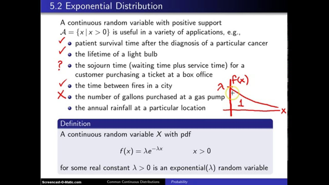 Exponential distribution definition