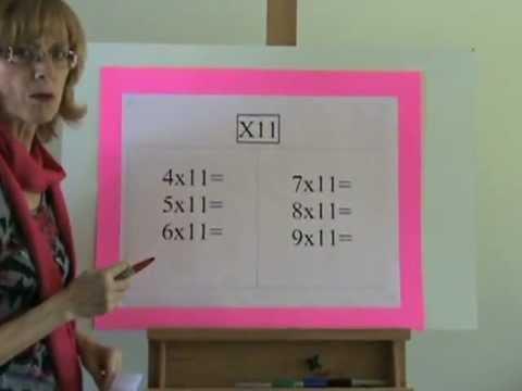 Table de multiplication simplifi e youtube - Youtube table de multiplication ...