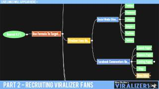 Viralizers Formula - Part 2 - How to Recruit Viralizer Fans & Influencers Into Your Tribe
