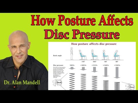 How Posture Affects Disc Pressure (Pinched Nerve, Herniated Disc, Spinal Degeneration) - Dr Mandell