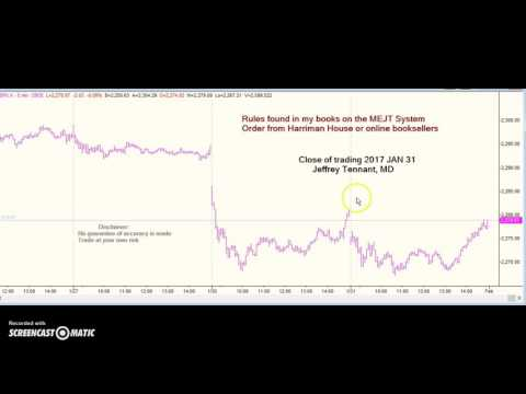 MEJT stock market forecast 31 JAN 2017