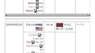 2010 CONCACAF女子ゴールドカップ