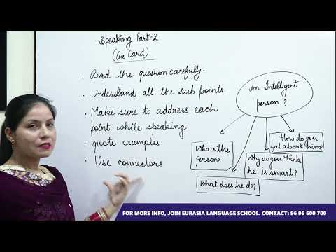 Best Way To Answer Cue Card In Speaking (IELTS)
