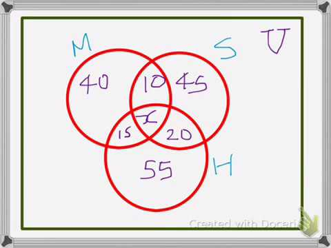 Slc And Grade 10 Challenging Set And Venn Diagram Question Tutorial