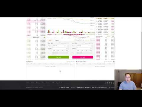 How To Buy Cryptocurrency/Bitcoin/Ethereum/Litecoin/Ripple On Binance